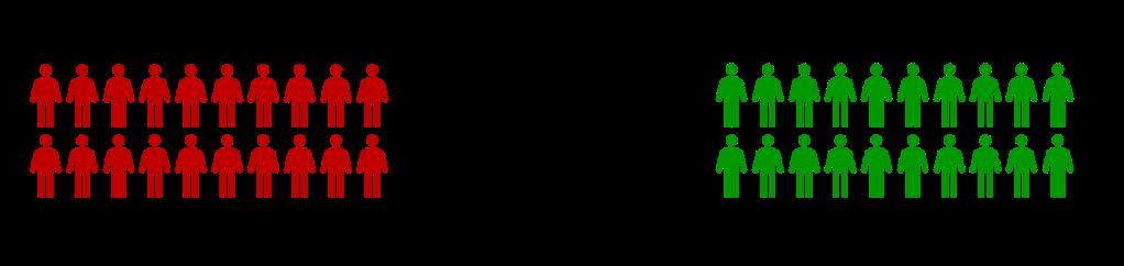 Case Control Study Design Example